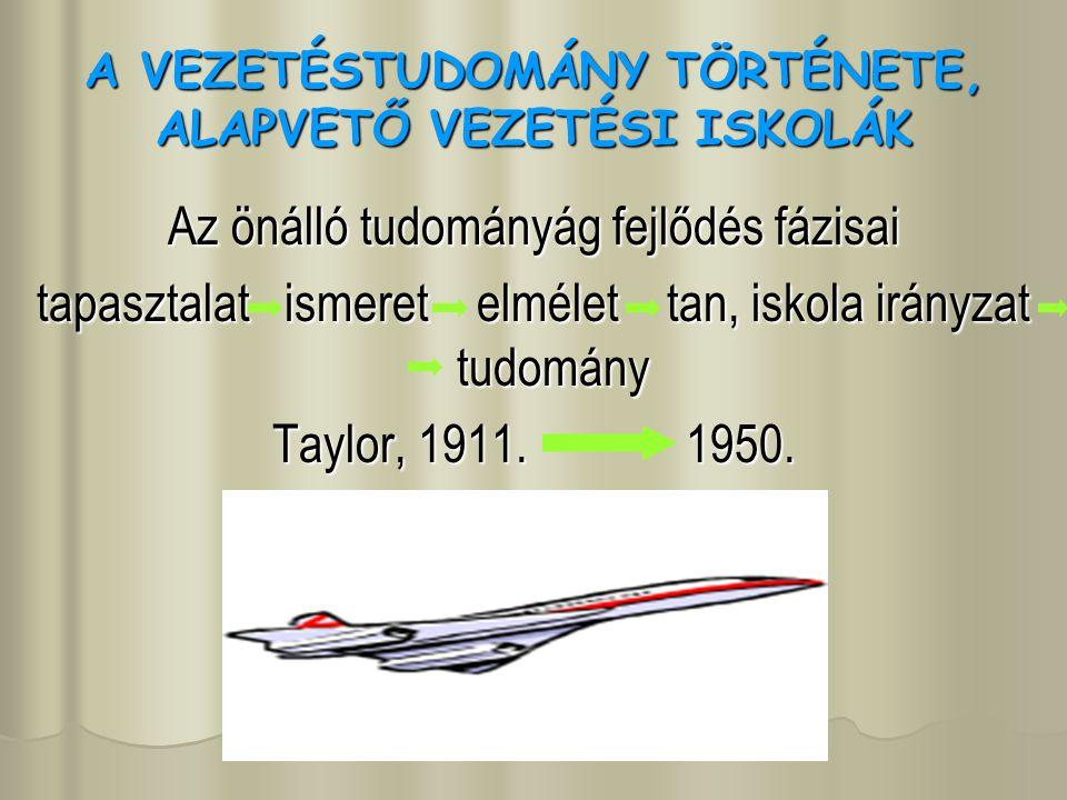 A VEZETÉSTUDOMÁNY TÖRTÉNETE, ALAPVETŐ VEZETÉSI ISKOLÁK Klasszikus vezetési iskola (1880-1920) Tudományos vezetés F.W.