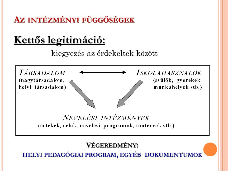 Kettős legitimáció: kiegyezés az érdekeltek között A Z INTÉZMÉNYI FÜGGŐSÉGEK V ÉGEREDMÉNY : HELYI PEDAGÓGIAI PROGRAM, EGYÉB DOKUMENTUMOK