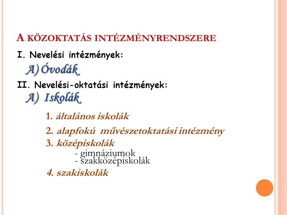 A KÖZOKTATÁS INTÉZMÉNYRENDSZERE 5.
