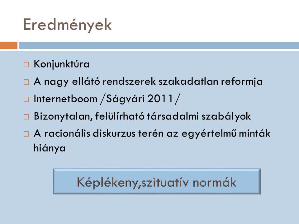 Eredmények  Konjunktúra  A nagy ellátó rendszerek szakadatlan reformja  Internetboom /Ságvári 2011/  Bizonytalan, felülírható társadalmi szabályok