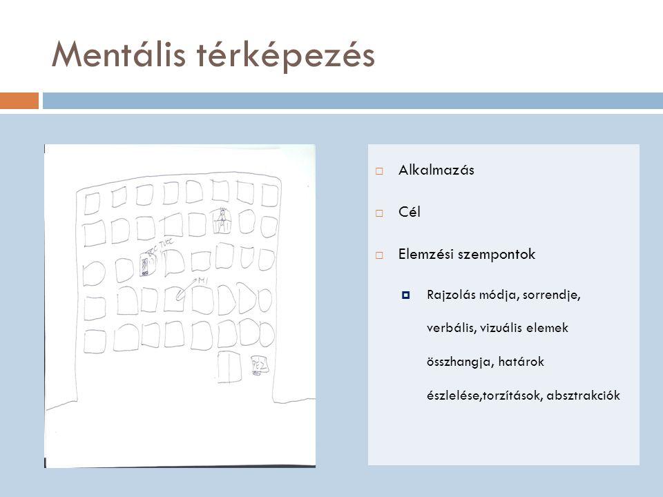 Mentális térképezés  Alkalmazás  Cél  Elemzési szempontok  Rajzolás módja, sorrendje, verbális, vizuális elemek összhangja, határok észlelése,torzítások, absztrakciók