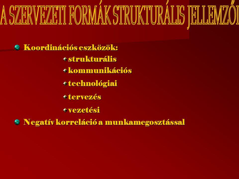 Koordinációs eszközök: strukturális kommunikációs technológiai tervezés vezetési Negatív korreláció a munkamegosztással