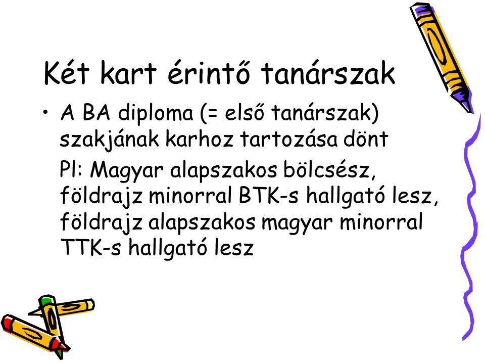 Két kart érintő tanárszak A BA diploma (= első tanárszak) szakjának karhoz tartozása dönt Pl: Magyar alapszakos bölcsész, földrajz minorral BTK-s hall