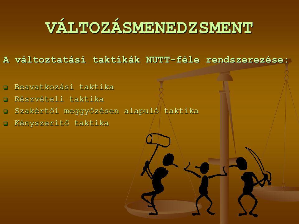 VÁLTOZÁSMENEDZSMENT A változtatási taktikák NUTT-féle rendszerezése: BBBBeavatkozási taktika RRRRészvételi taktika SSSSzakértői meggyőzése