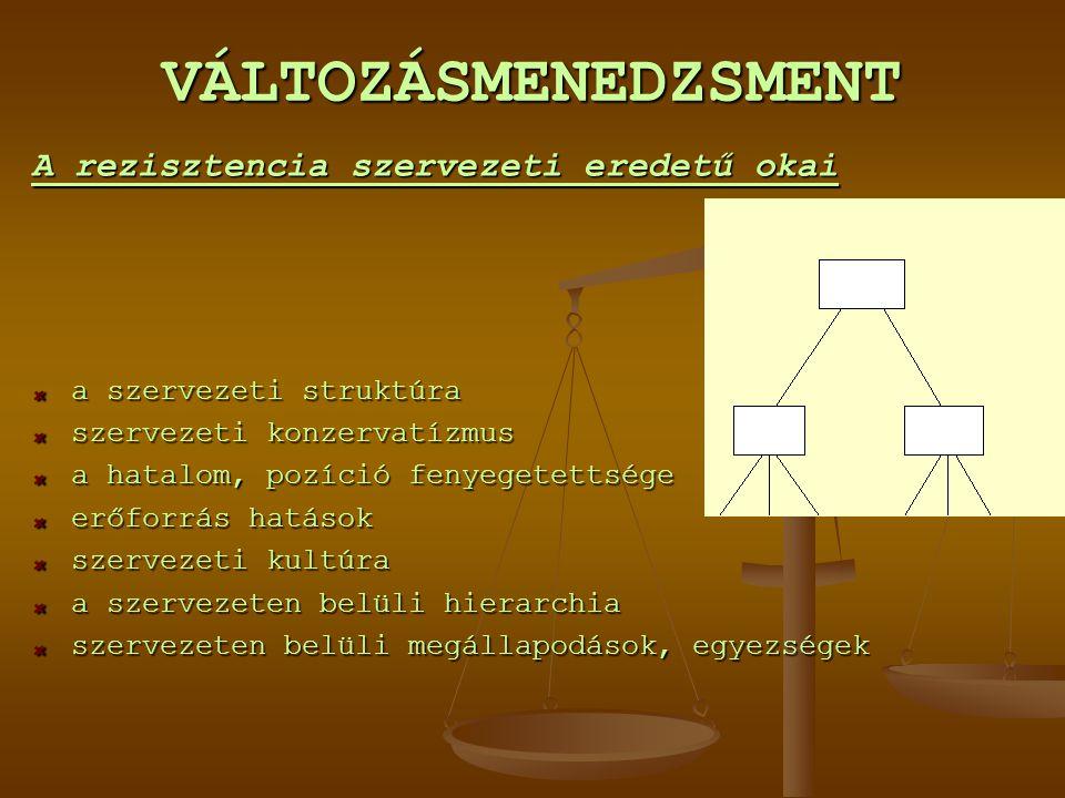 VÁLTOZÁSMENEDZSMENT A rezisztencia szervezeti eredetű okai a szervezeti struktúra szervezeti konzervatízmus a hatalom, pozíció fenyegetettsége erőforr