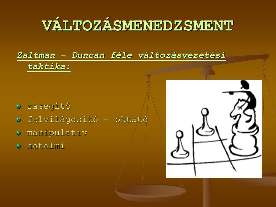 VÁLTOZÁSMENEDZSMENT Zaltman – Duncan féle változásvezetési taktika: rásegítő felvilágosító – oktató manipulatív hatalmi