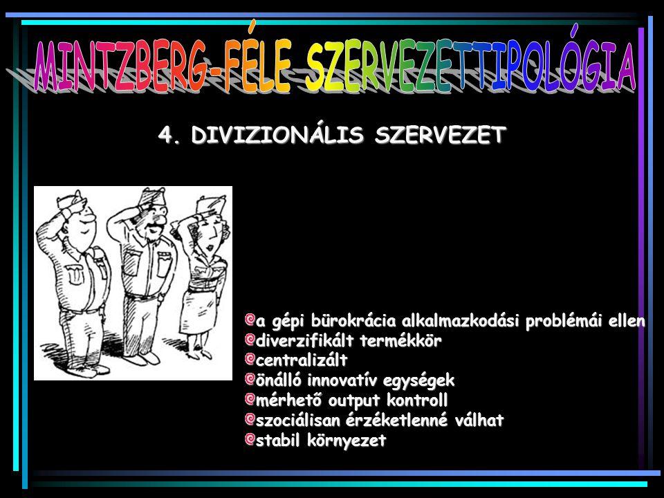 4. DIVIZIONÁLIS SZERVEZET a gépi bürokrácia alkalmazkodási problémái ellen diverzifikált termékkör centralizált önálló innovatív egységek mérhető outp