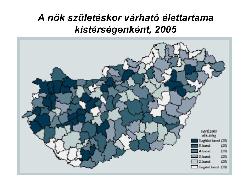 A nők születéskor várható élettartama kistérségenként, 2005