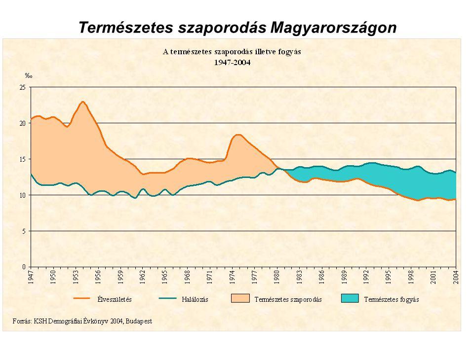 Természetes szaporodás Magyarországon