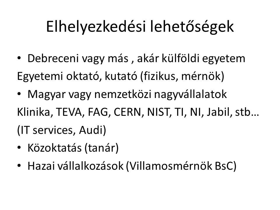 Elhelyezkedési lehetőségek Debreceni vagy más, akár külföldi egyetem Egyetemi oktató, kutató (fizikus, mérnök) Magyar vagy nemzetközi nagyvállalatok K