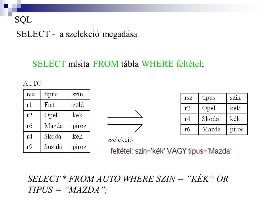 """SQL SELECT - a szelekció megadása SELECT mlsita FROM tábla WHERE feltétel; SELECT * FROM AUTO WHERE SZIN = """"KÉK"""" OR TIPUS = """"MAZDA"""";"""