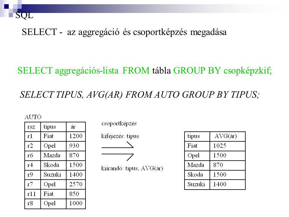 SQL SELECT - az aggregáció és csoportképzés megadása SELECT aggregációs-lista FROM tábla GROUP BY csopképzkif; SELECT TIPUS, AVG(AR) FROM AUTO GROUP B