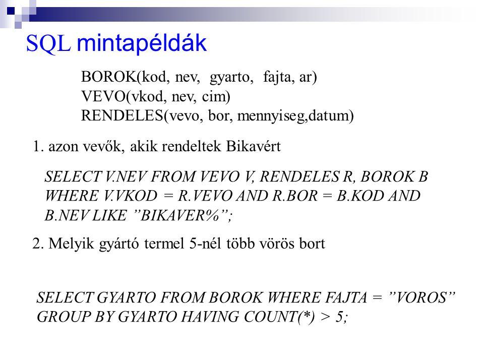 SQL mintapéldák BOROK(kod, nev, gyarto, fajta, ar) VEVO(vkod, nev, cim) RENDELES(vevo, bor, mennyiseg,datum) 1. azon vevők, akik rendeltek Bikavért 2.