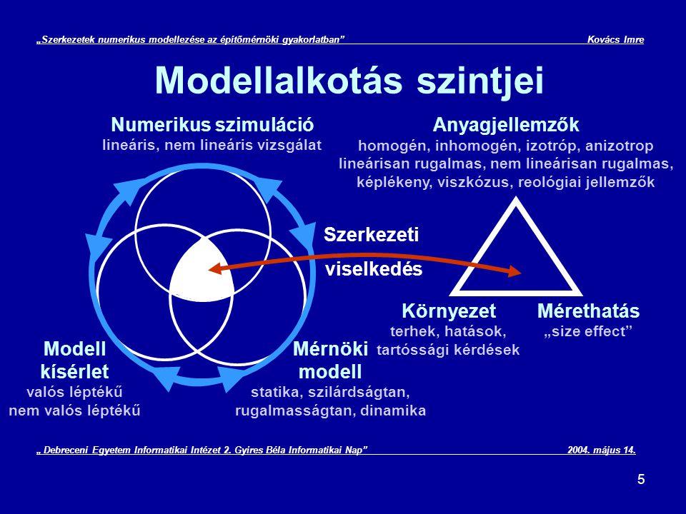 """6 ℓℓ ℓℓ     F F F FF F F """"Szerkezetek numerikus modellezése az építőmérnöki gyakorlatban Kovács Imre Modell kísérlet Jelenség és tapasztalat """" Debreceni Egyetem Informatikai Intézet 2."""