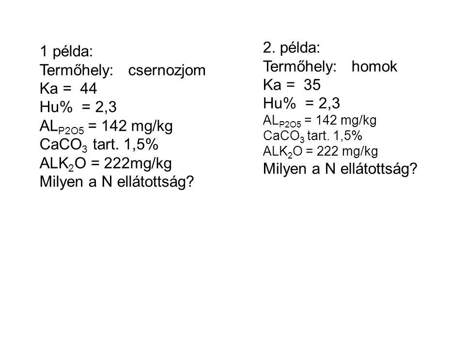 1 példa: Termőhely: csernozjom Ka = 44 Hu% = 2,3 AL P2O5 = 142 mg/kg CaCO 3 tart. 1,5% ALK 2 O = 222mg/kg Milyen a N ellátottság? 2. példa: Termőhely: