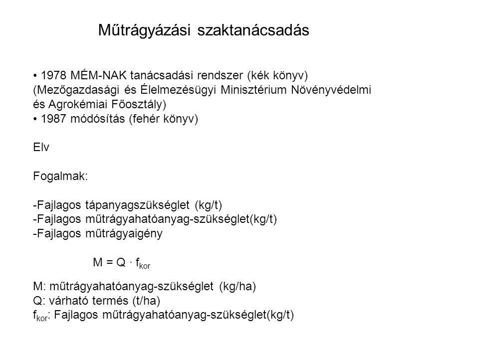 1 példa: Termőhely: csernozjom Ka = 44 Hu% = 2,3 AL P2O5 = 142 mg/kg CaCO 3 tart.