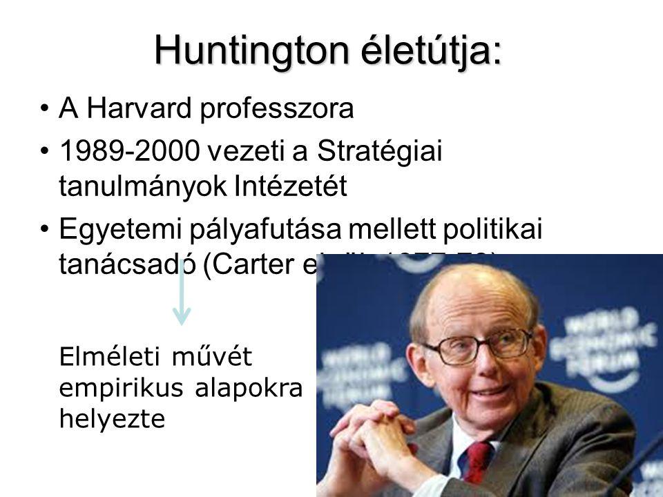Huntington életútja: A Harvard professzora 1989-2000 vezeti a Stratégiai tanulmányok Intézetét Egyetemi pályafutása mellett politikai tanácsadó (Carte