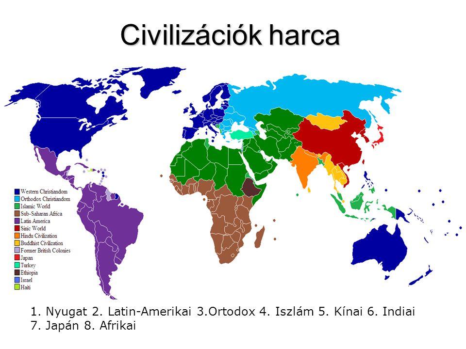 Civilizációk harca 1. Nyugat 2. Latin-Amerikai 3.Ortodox 4. Iszlám 5. Kínai 6. Indiai 7. Japán 8. Afrikai