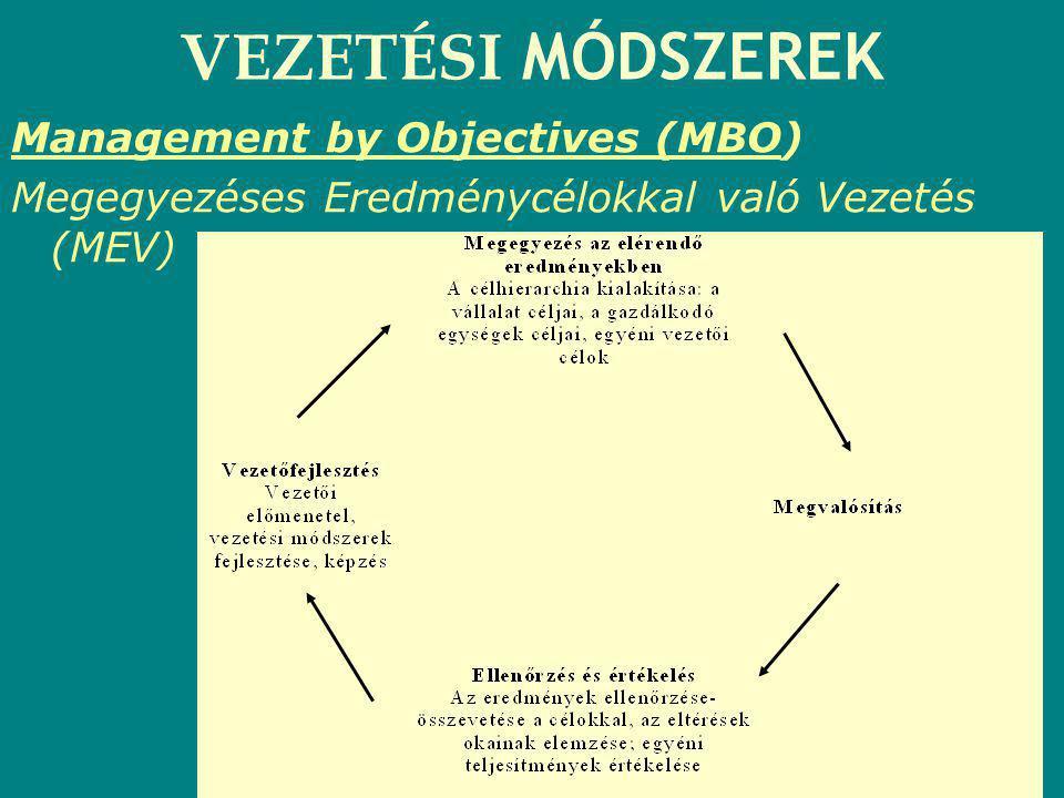 VEZETÉSI MÓDSZEREK Management by Objectives (MBO) Megegyezéses Eredménycélokkal való Vezetés (MEV)