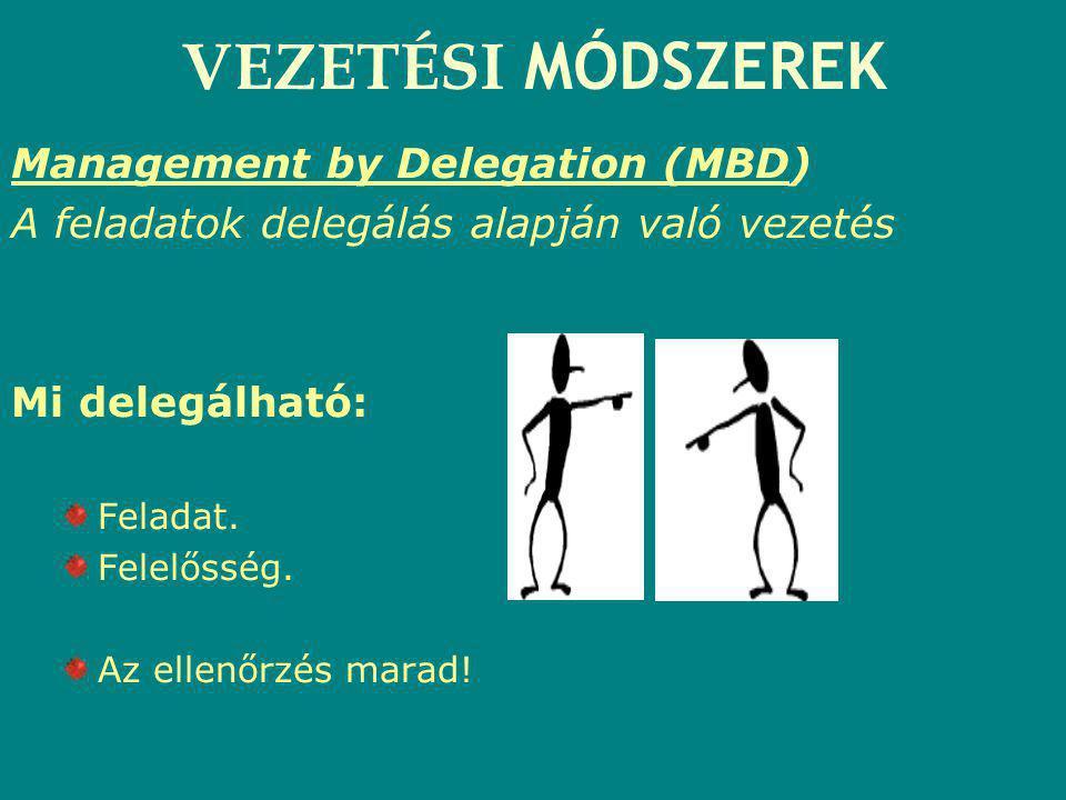 VEZETÉSI MÓDSZEREK Management by Delegation (MBD) A feladatok delegálás alapján való vezetés Mi delegálható: Feladat. Felelősség. Az ellenőrzés marad!