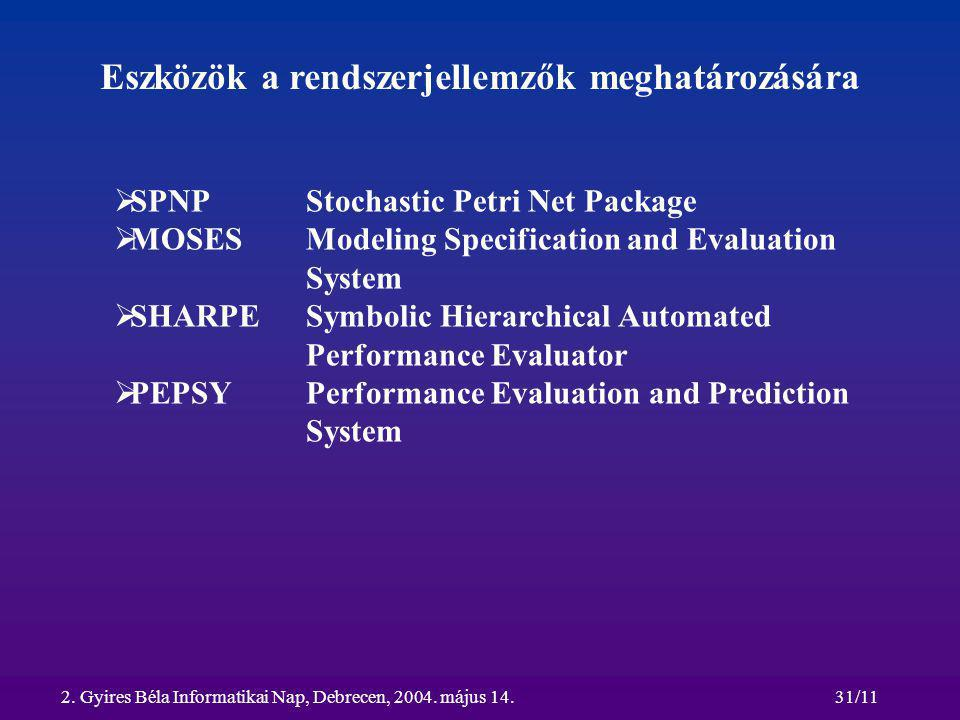 2. Gyires Béla Informatikai Nap, Debrecen, 2004. május 14.31/11 Eszközök a rendszerjellemzők meghatározására  SPNP Stochastic Petri Net Package  MOS