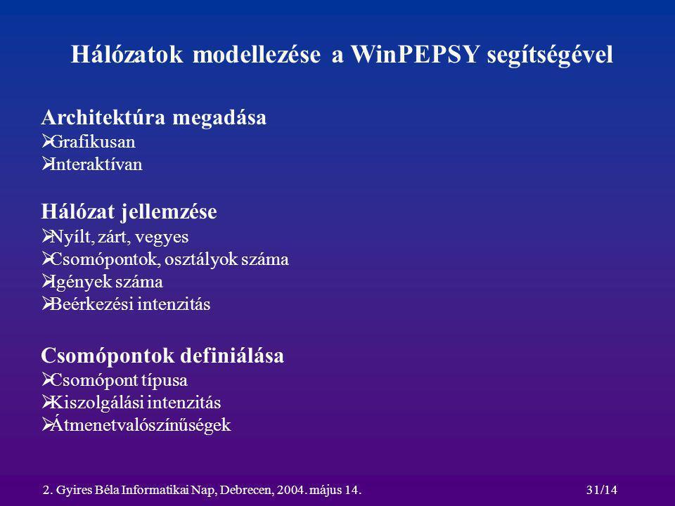2. Gyires Béla Informatikai Nap, Debrecen, 2004. május 14.31/14 Hálózatok modellezése a WinPEPSY segítségével Architektúra megadása  Grafikusan  Int