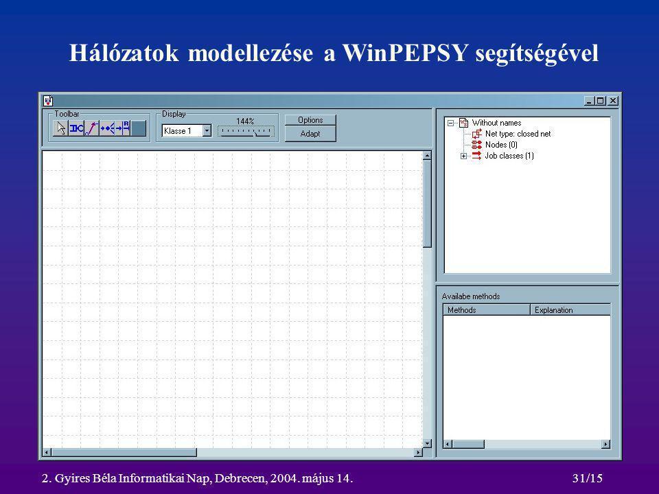 2. Gyires Béla Informatikai Nap, Debrecen, 2004. május 14.31/15 Hálózatok modellezése a WinPEPSY segítségével