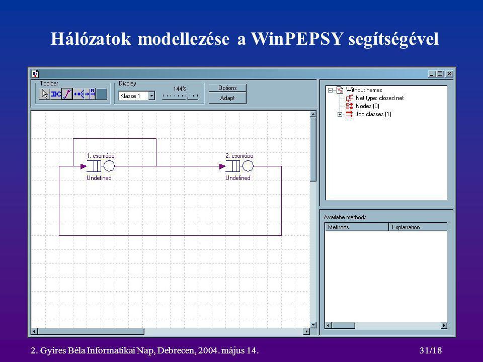 2. Gyires Béla Informatikai Nap, Debrecen, 2004. május 14.31/18 Hálózatok modellezése a WinPEPSY segítségével