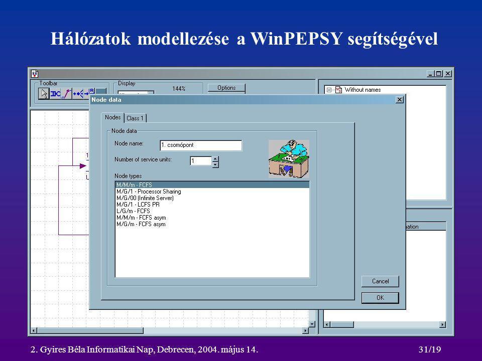 2. Gyires Béla Informatikai Nap, Debrecen, 2004. május 14.31/19 Hálózatok modellezése a WinPEPSY segítségével