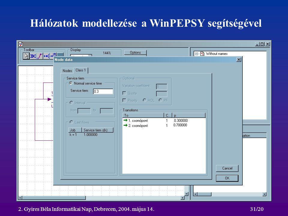 2. Gyires Béla Informatikai Nap, Debrecen, 2004. május 14.31/20 Hálózatok modellezése a WinPEPSY segítségével