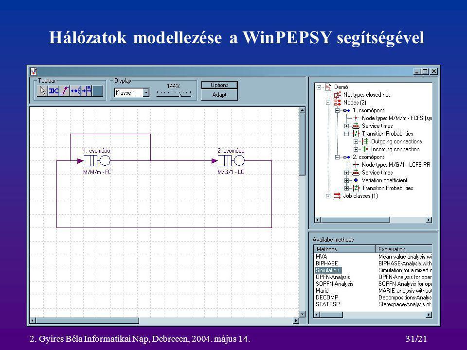 2. Gyires Béla Informatikai Nap, Debrecen, 2004. május 14.31/21 Hálózatok modellezése a WinPEPSY segítségével