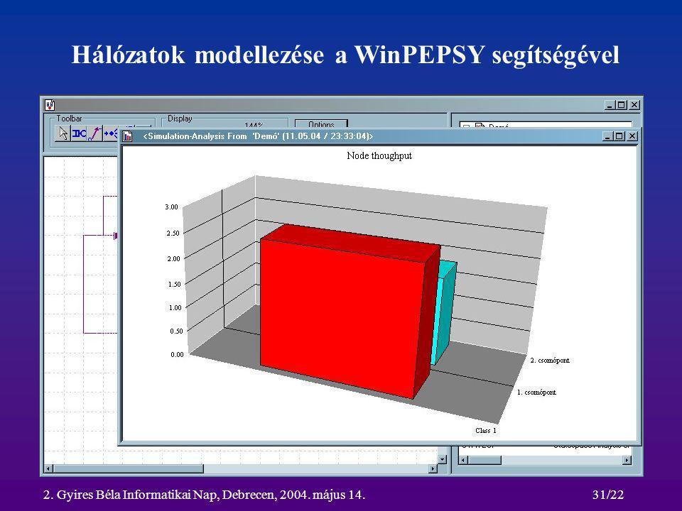 2. Gyires Béla Informatikai Nap, Debrecen, 2004. május 14.31/22 Hálózatok modellezése a WinPEPSY segítségével