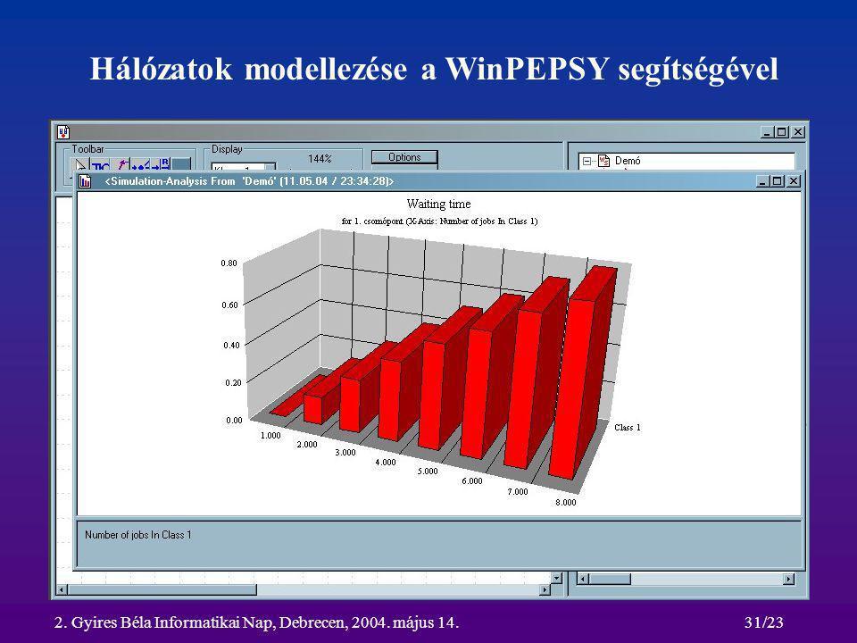 2. Gyires Béla Informatikai Nap, Debrecen, 2004. május 14.31/23 Hálózatok modellezése a WinPEPSY segítségével