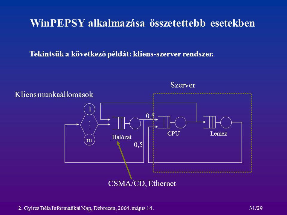 2. Gyires Béla Informatikai Nap, Debrecen, 2004. május 14.31/29 WinPEPSY alkalmazása összetettebb esetekben Hálózat LemezCPU Tekintsük a következő pél