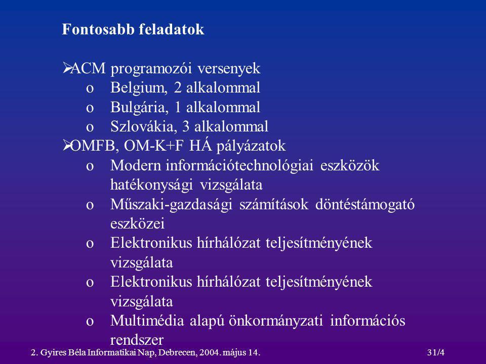 2. Gyires Béla Informatikai Nap, Debrecen, 2004. május 14.31/4 Fontosabb feladatok  ACM programozói versenyek oBelgium, 2 alkalommal oBulgária, 1 alk