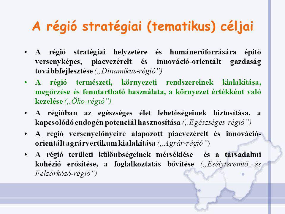 """A régió stratégiai (tematikus) céljai A régió stratégiai helyzetére és humánerőforrására építő versenyképes, piacvezérelt és innováció-orientált gazdaság továbbfejlesztése (""""Dinamikus-régió ) A régió természeti, környezeti rendszereinek kialakítása, megőrzése és fenntartható használata, a környezet értékként való kezelése (""""Öko-régió ) A régióban az egészséges élet lehetőségeinek biztosítása, a kapcsolódó endogén potenciál hasznosítása (""""Egészséges-régió ) A régió versenyelőnyeire alapozott piacvezérelt és innováció- orientált agrárvertikum kialakítása (""""Agrár-régió ) A régió területi különbségeinek mérséklése és a társadalmi kohézió erősítése, a foglalkoztatás bővítése (""""Esélyteremtő és Felzárkózó-régió )"""