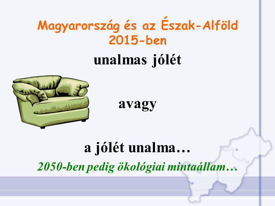 Magyarország és az Észak-Alföld 2015-ben unalmas jólét avagy a jólét unalma… 2050-ben pedig ökológiai mintaállam…