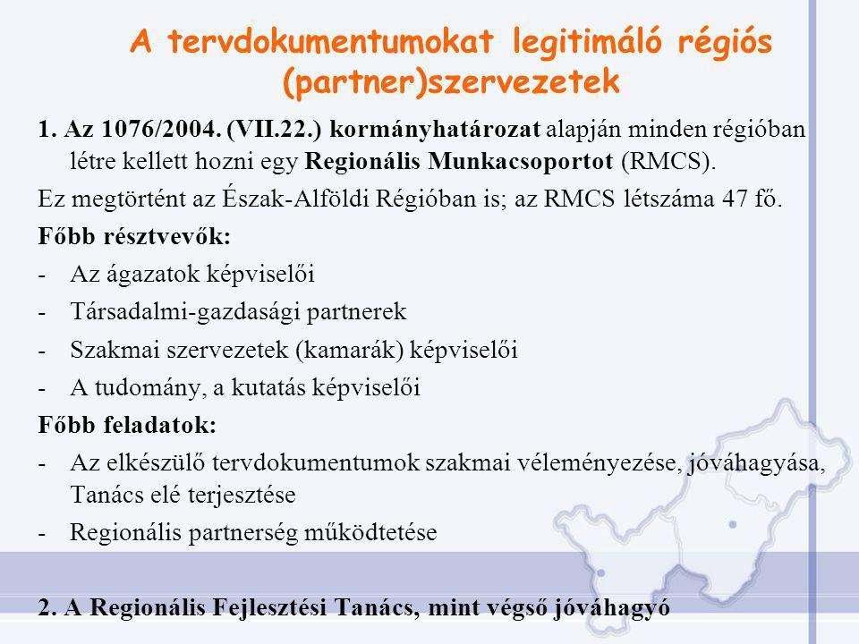 A tervdokumentumokat legitimáló régiós (partner)szervezetek 1.