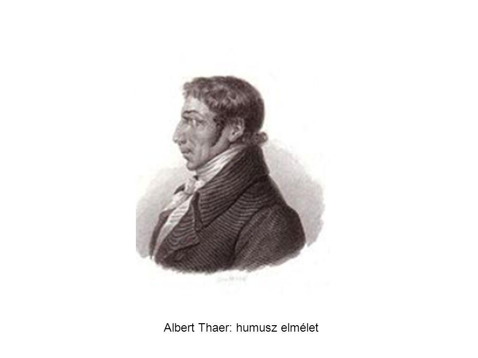 Albert Thaer: humusz elmélet