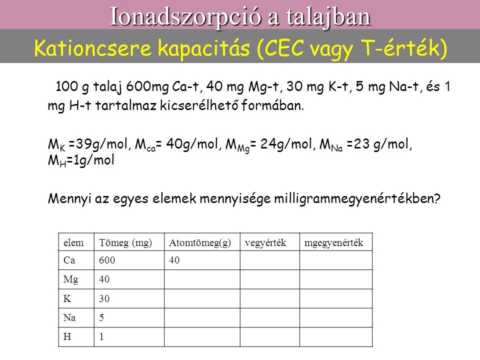Kationcsere kapacitás (CEC vagy T-érték) 100 g talaj 600mg Ca-t, 40 mg Mg-t, 30 mg K-t, 5 mg Na-t, és 1 mg H-t tartalmaz kicserélhető formában. M K =3