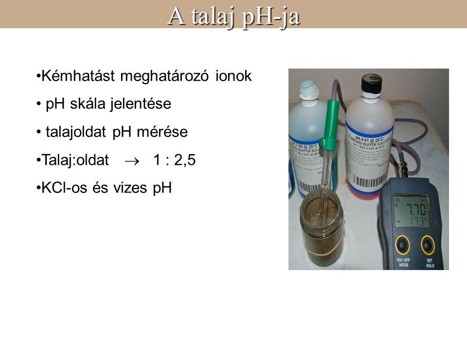 A talaj pH-ja Kémhatást meghatározó ionok pH skála jelentése talajoldat pH mérése Talaj:oldat  1 : 2,5 KCl-os és vizes pH