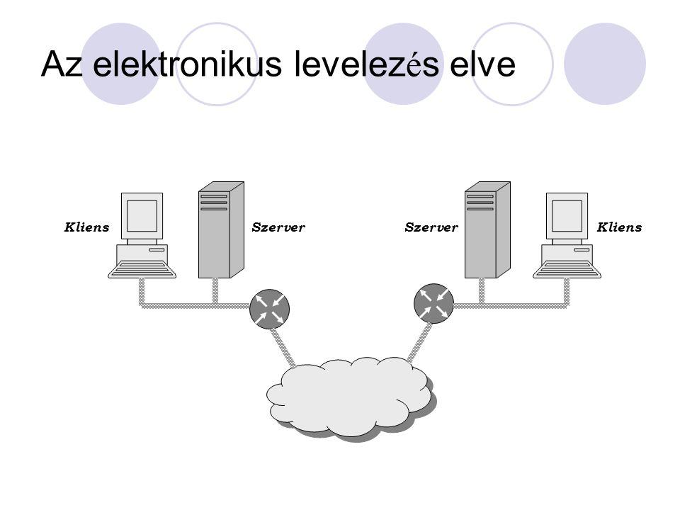 Az elektronikus levelez é s elve Szerver Kliens