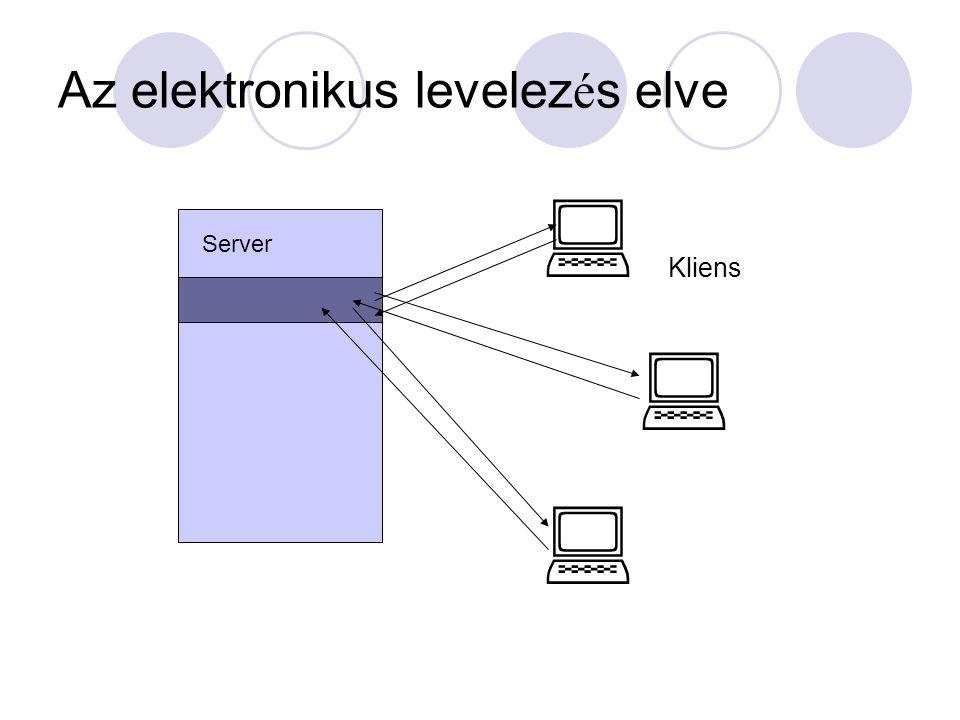 Az elektronikus levelez é s elve  Kliens  Server