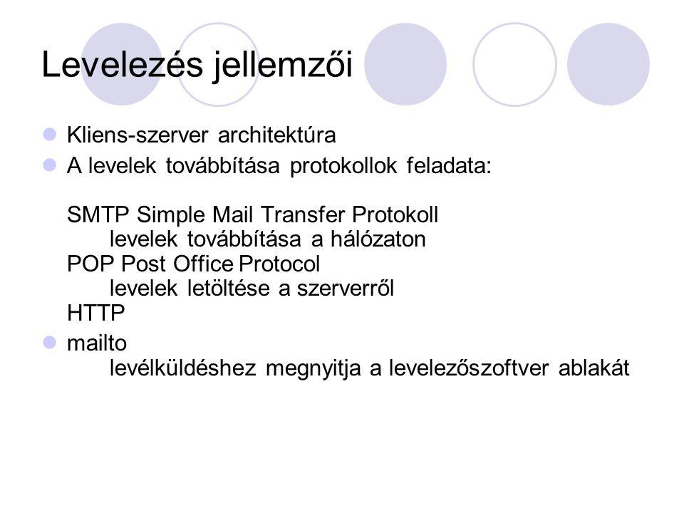 Levelezés jellemzői Kliens-szerver architektúra A levelek továbbítása protokollok feladata: SMTP Simple Mail Transfer Protokoll levelek továbbítása a