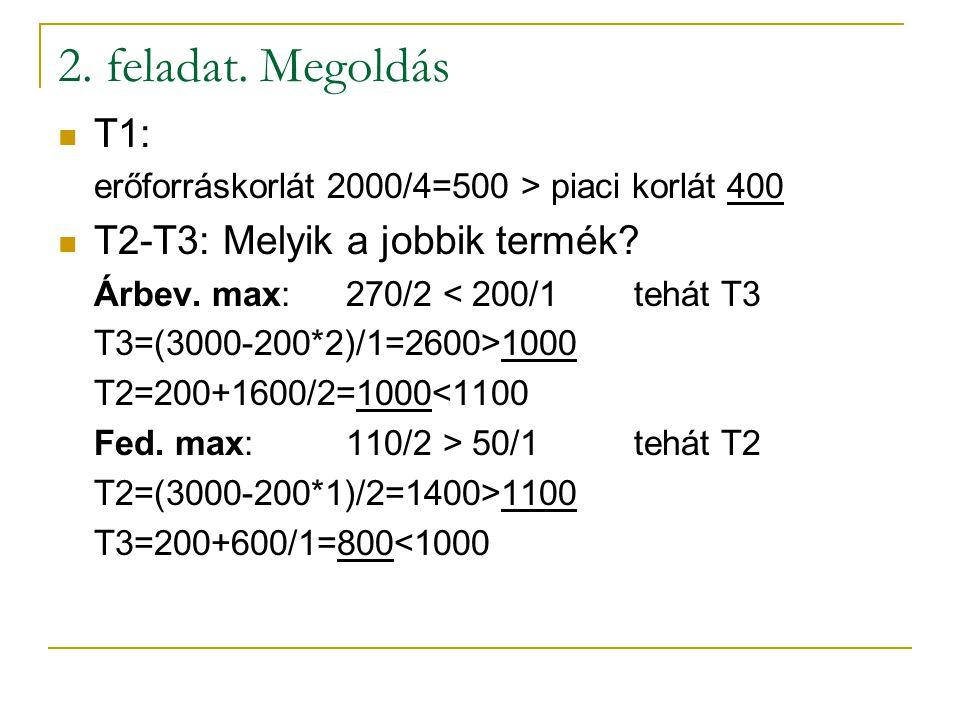 2. feladat. Határozza meg a maximális árbevételt és a maximális fedezettömeget biztosító termékszerkezetet is! T1T1 T2T2 T3T3 T4T4 T5T5 T6T6 b (óra/év
