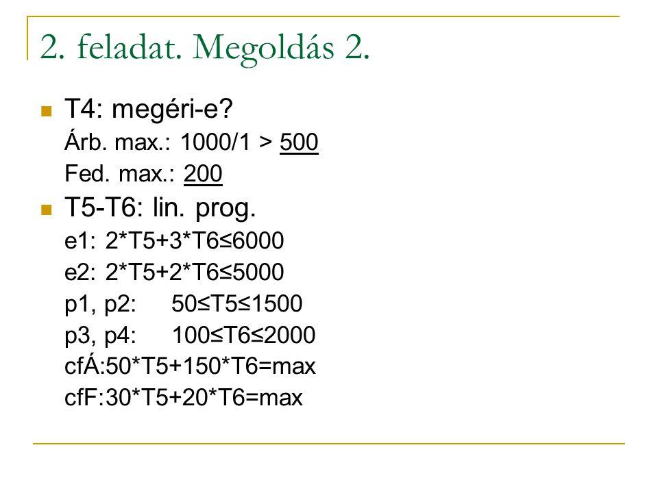2. feladat. Megoldás T1: erőforráskorlát 2000/4=500 > piaci korlát 400 T2-T3: Melyik a jobbik termék? Árbev. max: 270/2 < 200/1tehát T3 T3=(3000-200*2