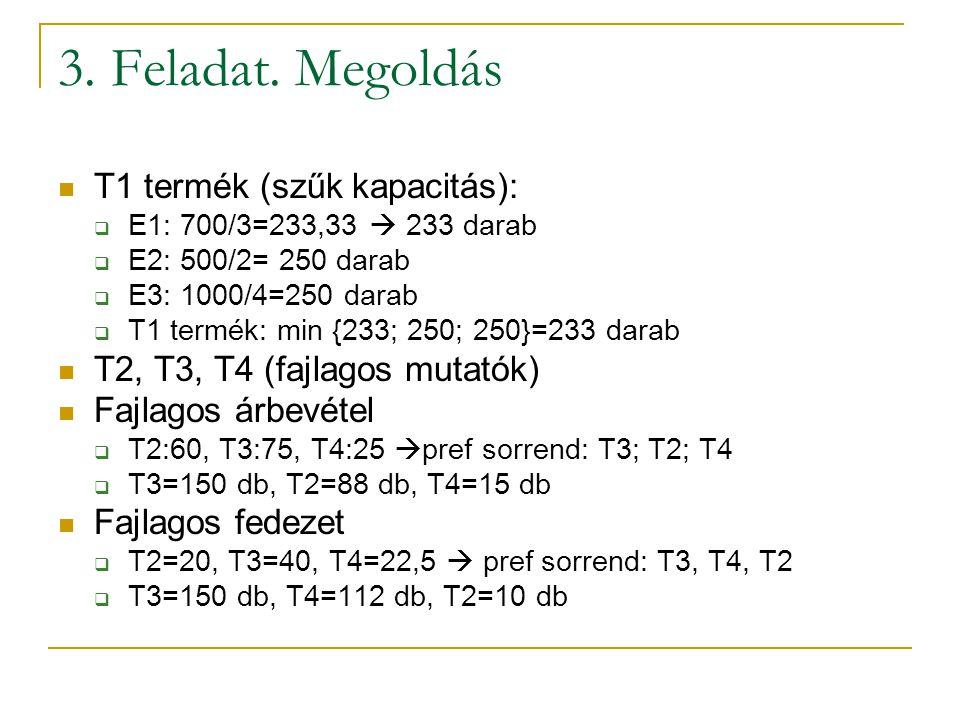 3. feladat. Határozza meg a legnagyobb fedezetet és árbevételt biztosító termékszerkezetet. T1T1 T2T2 T3T3 T4T4 b (óra/hó) E1E1 3700 E2E2 2500 E3E3 41