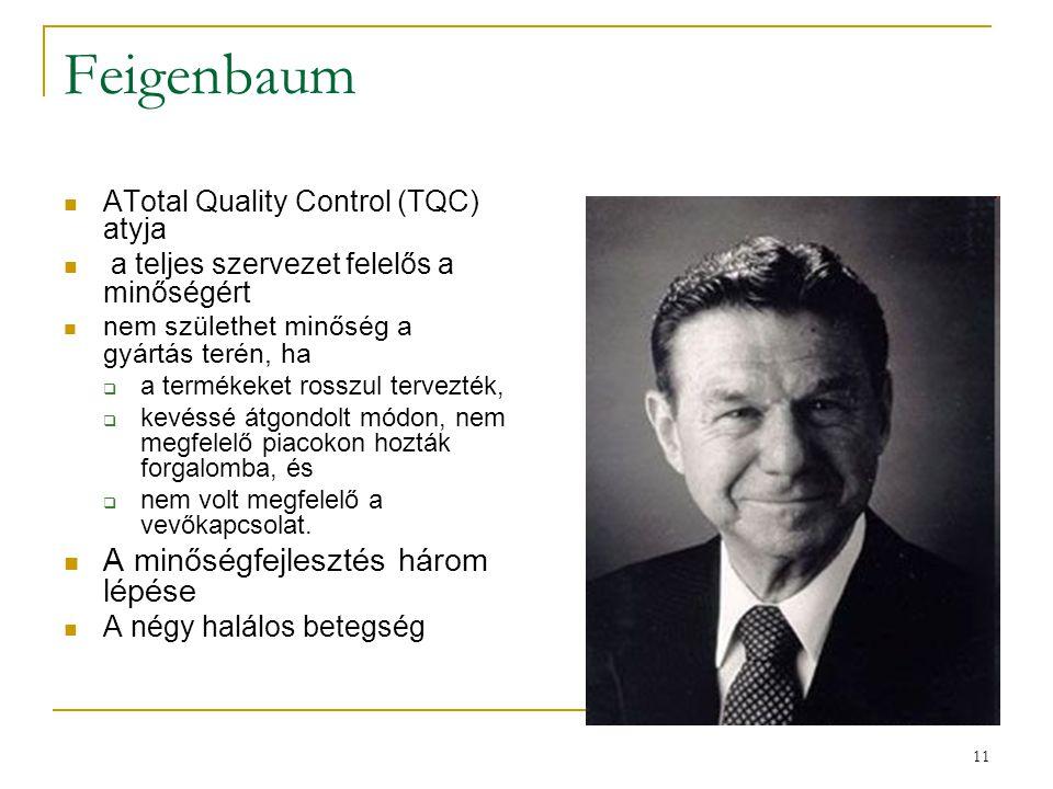 11 Feigenbaum ATotal Quality Control (TQC) atyja a teljes szervezet felelős a minőségért nem születhet minőség a gyártás terén, ha  a termékeket ross