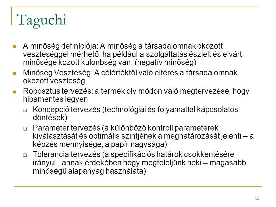 13 Taguchi A minőség definíciója: A minőség a társadalomnak okozott veszteséggel mérhető, ha például a szolgáltatás észlelt és elvárt minősége között