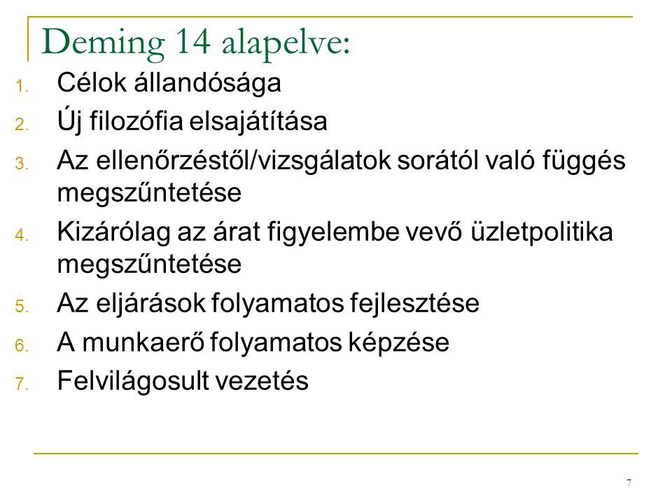 7 Deming 14 alapelve: 1. Célok állandósága 2. Új filozófia elsajátítása 3. Az ellenőrzéstől/vizsgálatok sorától való függés megszűntetése 4. Kizárólag